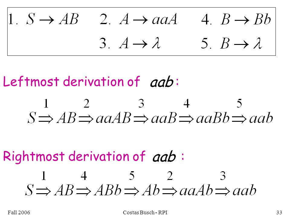 Leftmost derivation of :