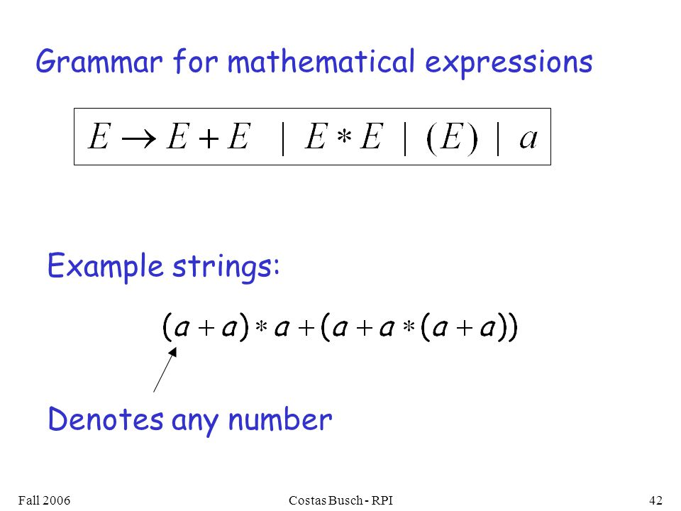 Grammar for mathematical expressions