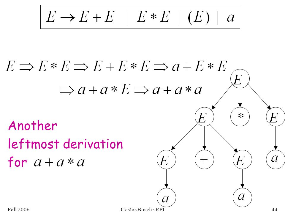 Another leftmost derivation for Fall 2006 Costas Busch - RPI