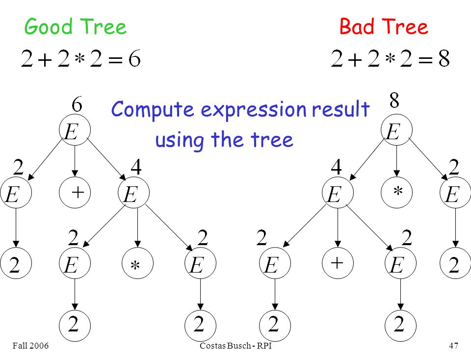 Compute expression result using the tree