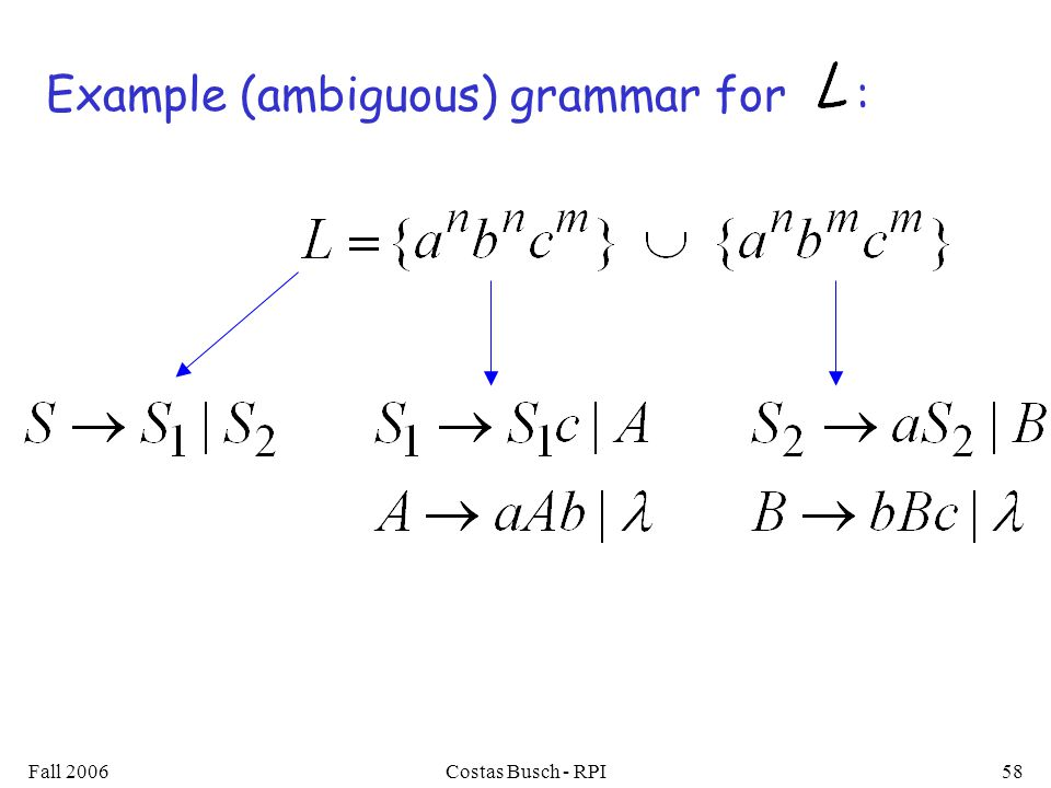 Example (ambiguous) grammar for :