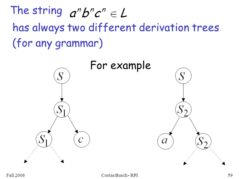 has always two different derivation trees (for any grammar)
