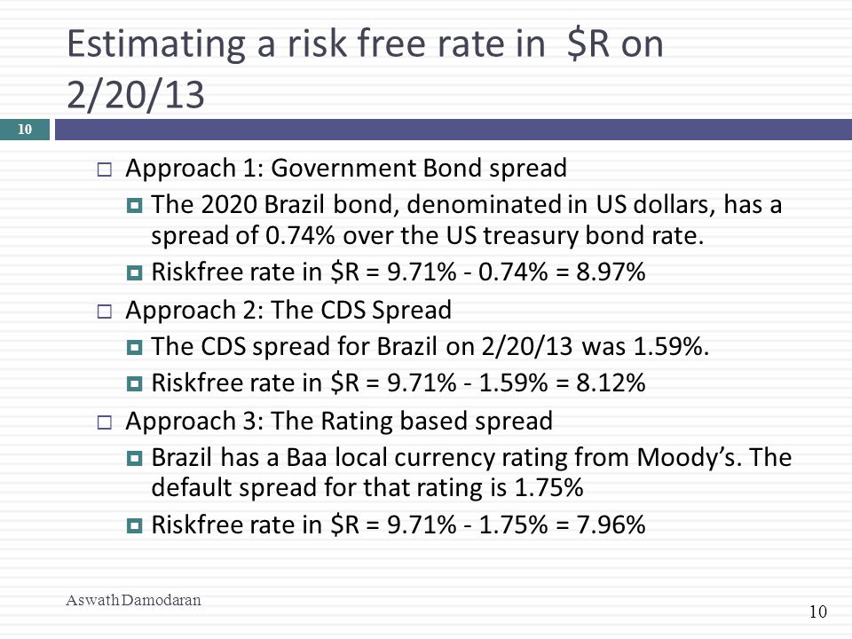 Estimating a risk free rate in $R on 2/20/13