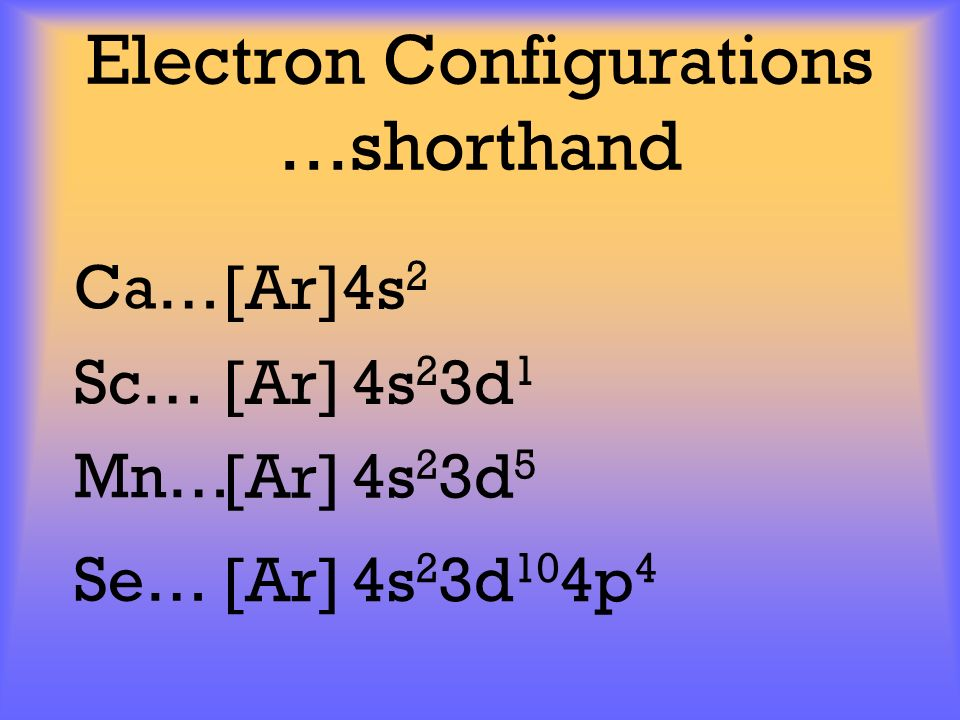Electron Configurations …shorthand