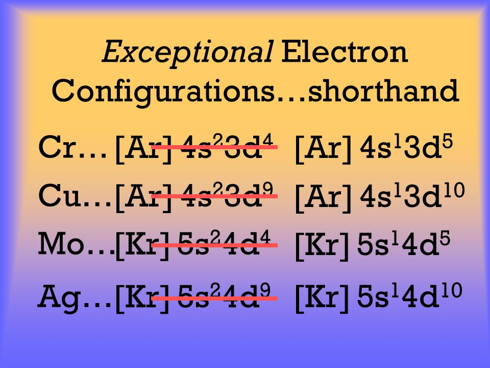 Exceptional Electron Configurations…shorthand