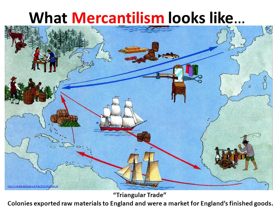 What was the theory of mercantilism?