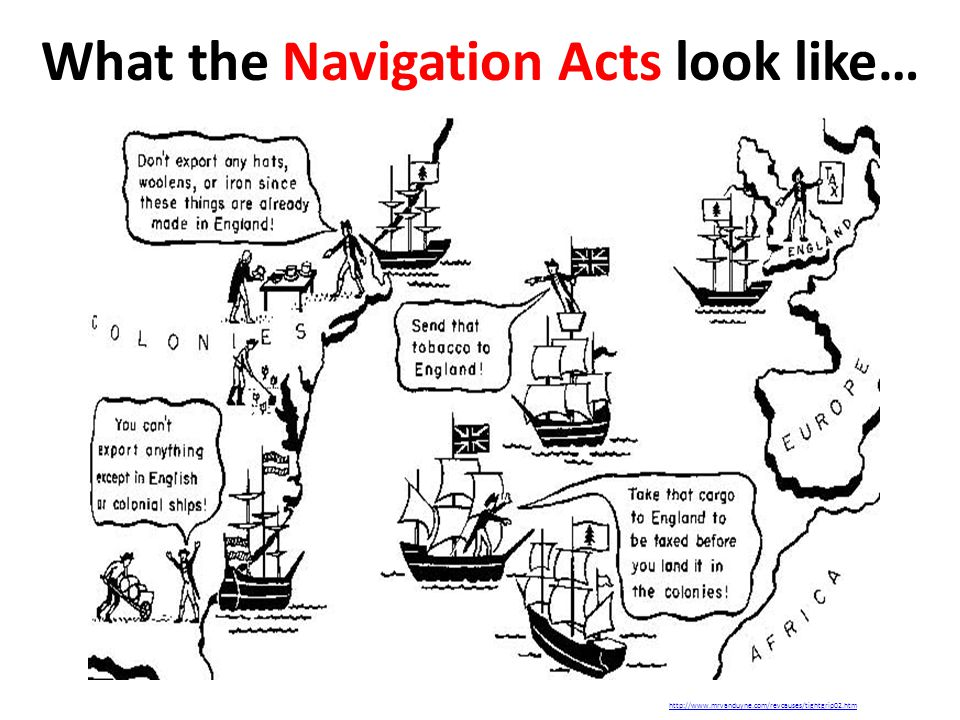What the Navigation Acts look like…