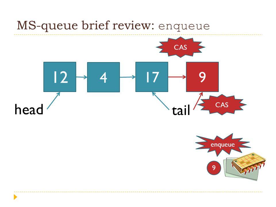 MS-queue brief review: enqueue