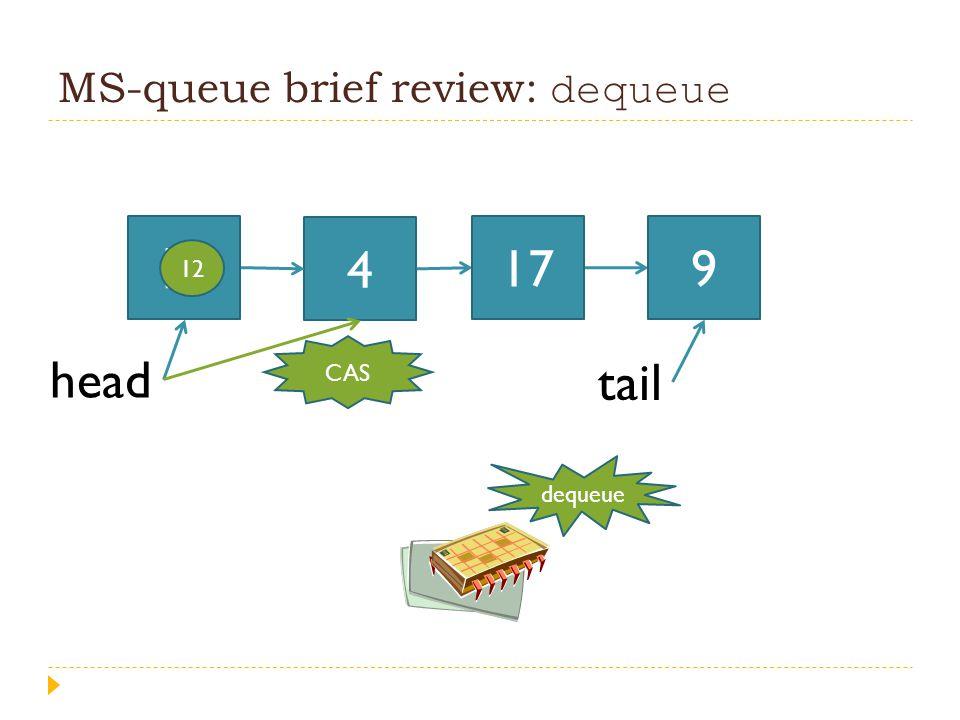 MS-queue brief review: dequeue