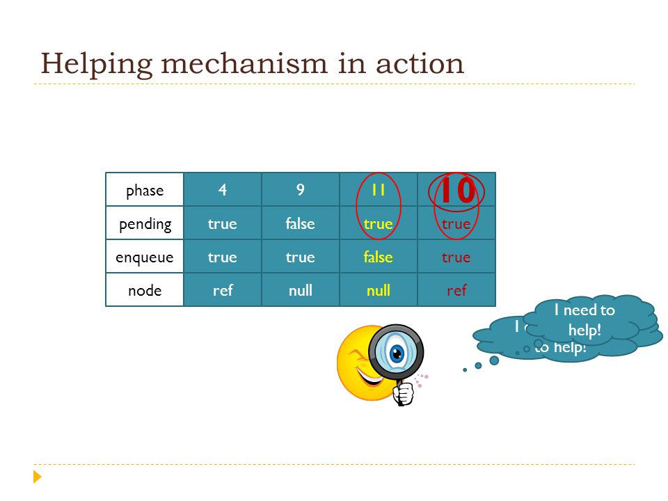 Helping mechanism in action