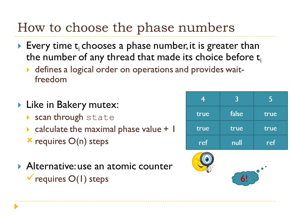 How to choose the phase numbers