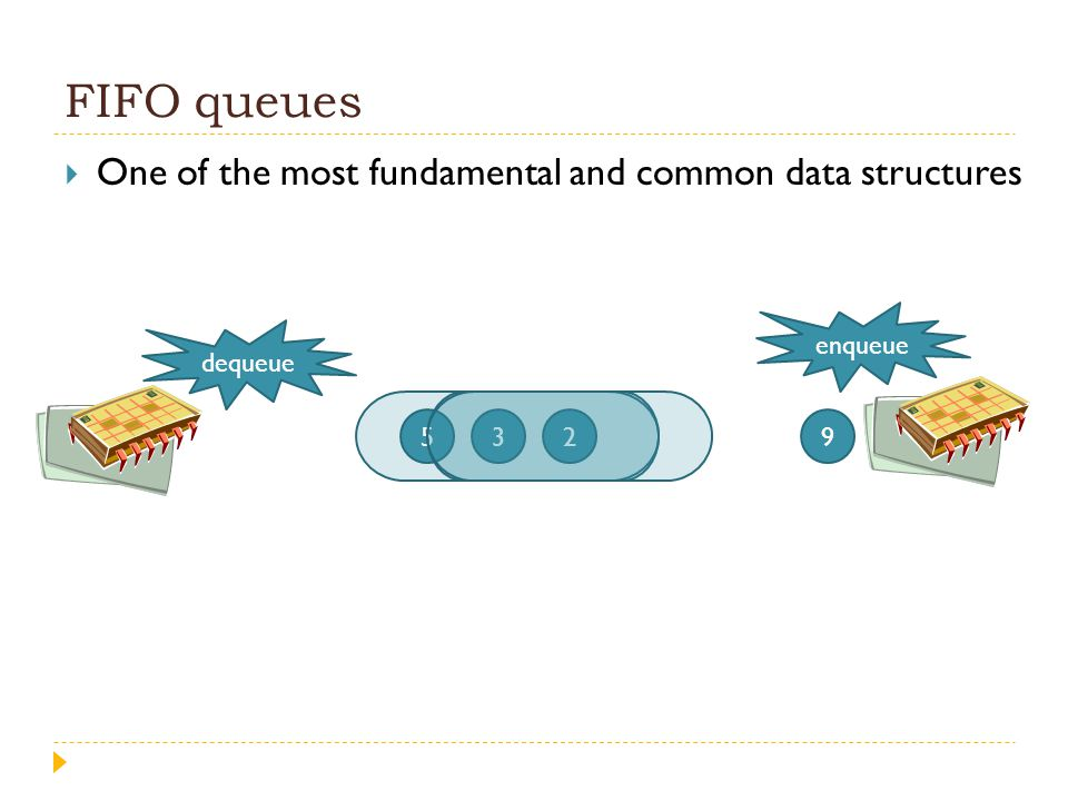 FIFO queues One of the most fundamental and common data structures