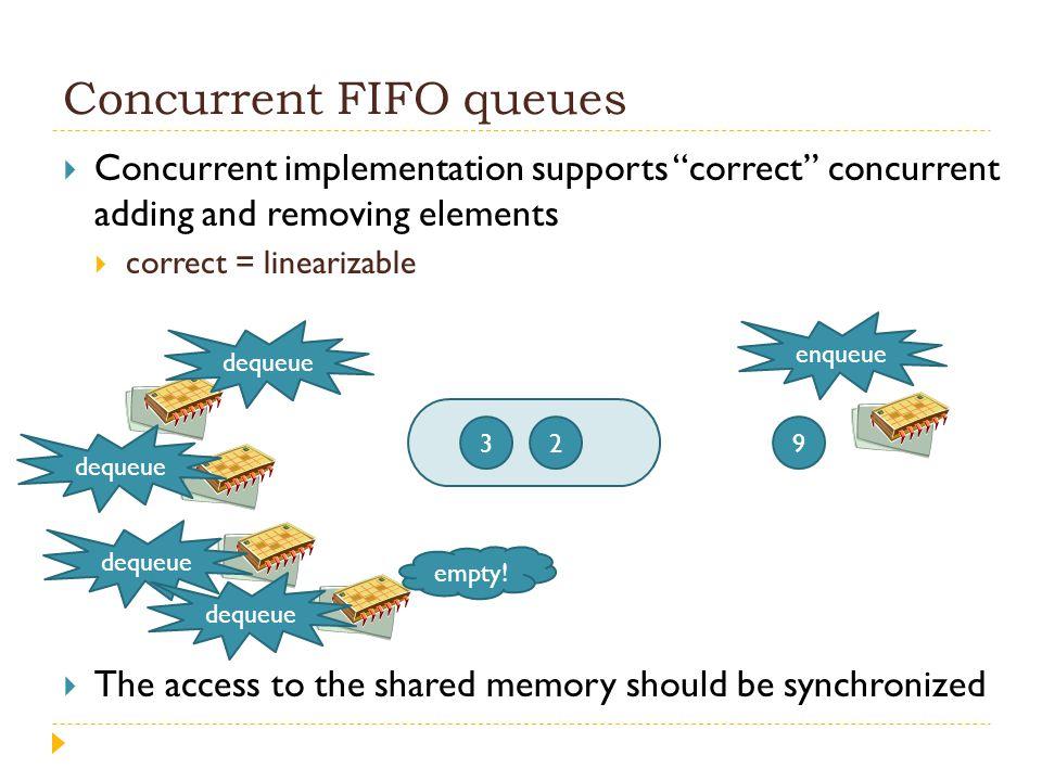 Concurrent FIFO queues