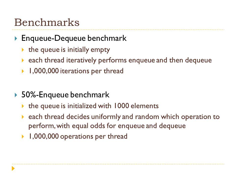 Benchmarks Enqueue-Dequeue benchmark 50%-Enqueue benchmark
