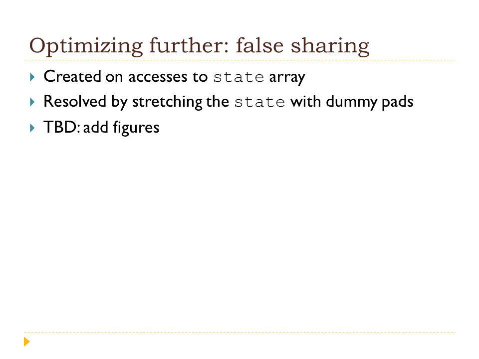 Optimizing further: false sharing