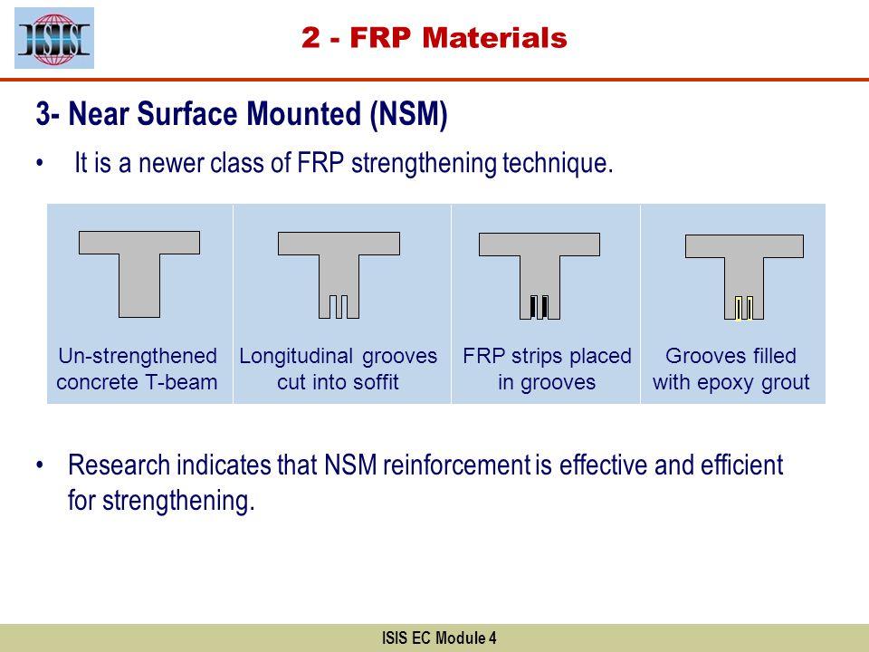 3- Near Surface Mounted (NSM)