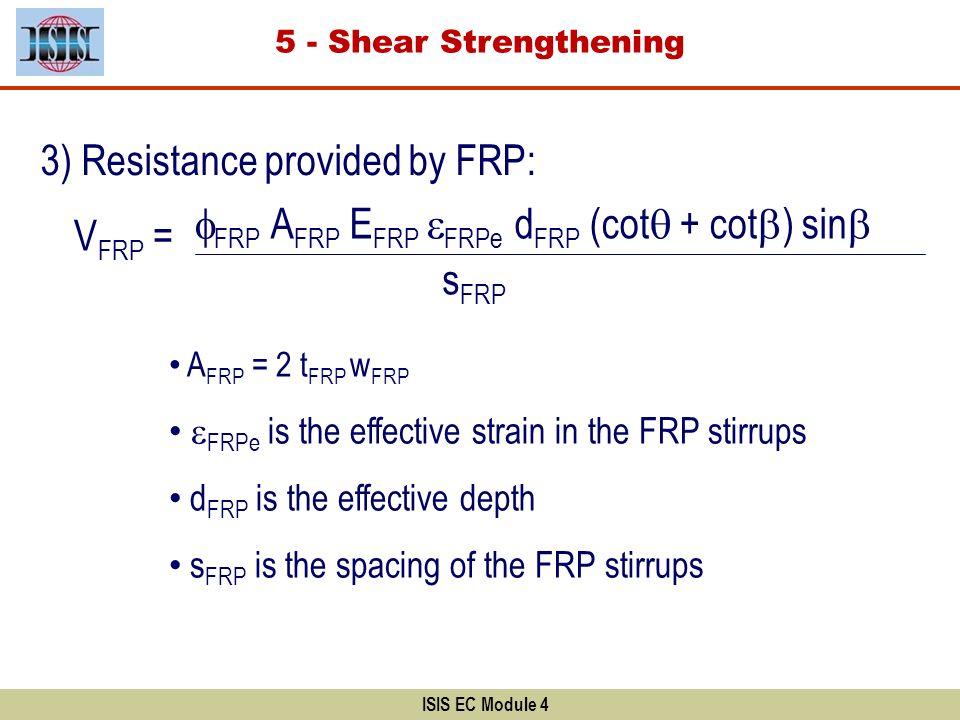 fFRP AFRP EFRP eFRPe dFRP (cotq + cotb) sinb