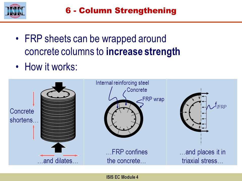 FRP sheets can be wrapped around concrete columns to increase strength