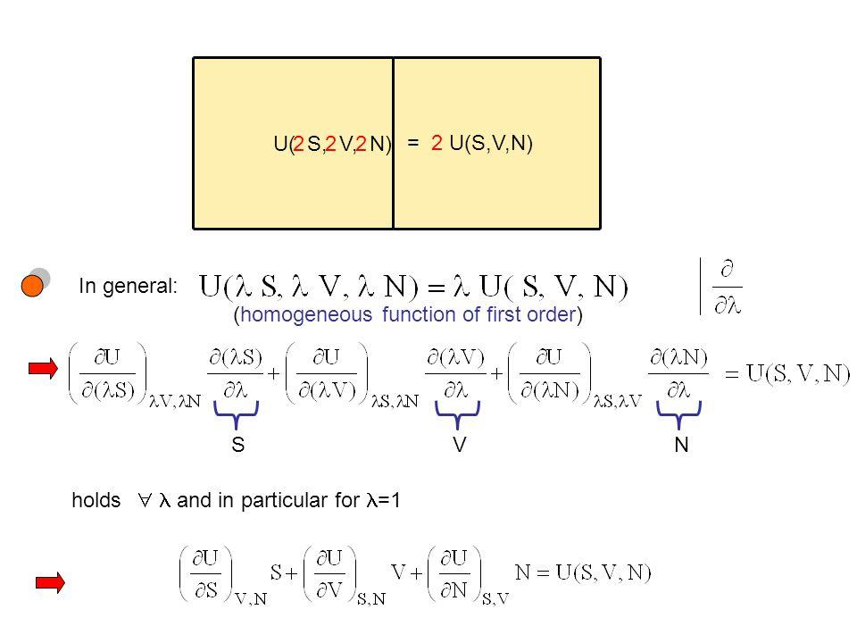 U( S, V, N) 2. 2. 2. = 2 U(S,V,N) In general: (homogeneous function of first order) S. V.