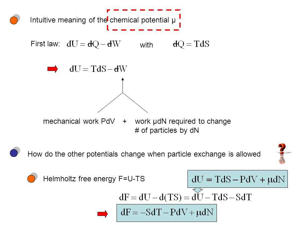 Intuitive meaning of the chemical potential μ