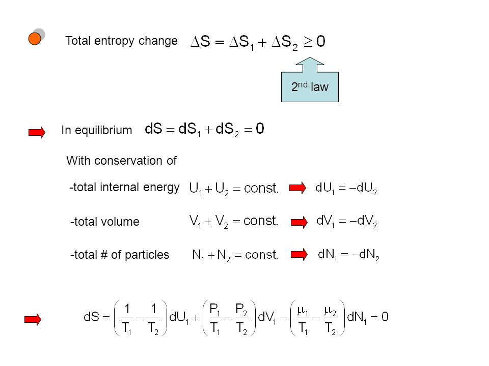 Total entropy change 2nd law. In equilibrium. With conservation of. -total internal energy. -total volume.