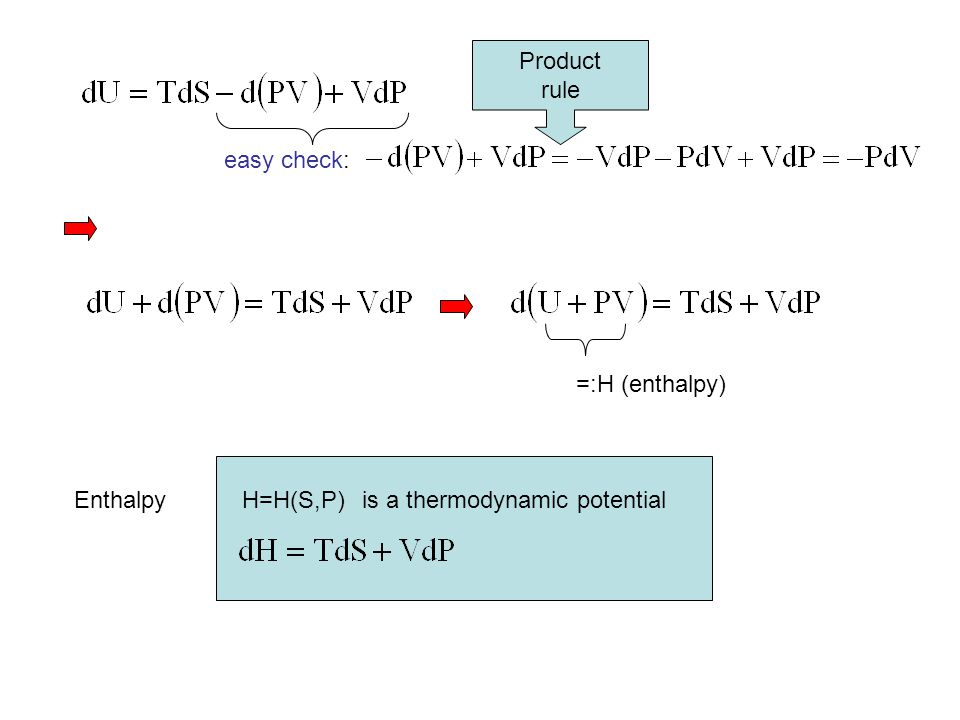 Product rule easy check: =:H (enthalpy) Enthalpy H=H(S,P) is a thermodynamic potential
