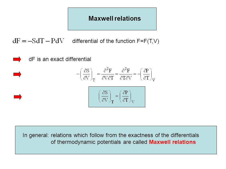 Maxwell relations differential of the function F=F(T,V)