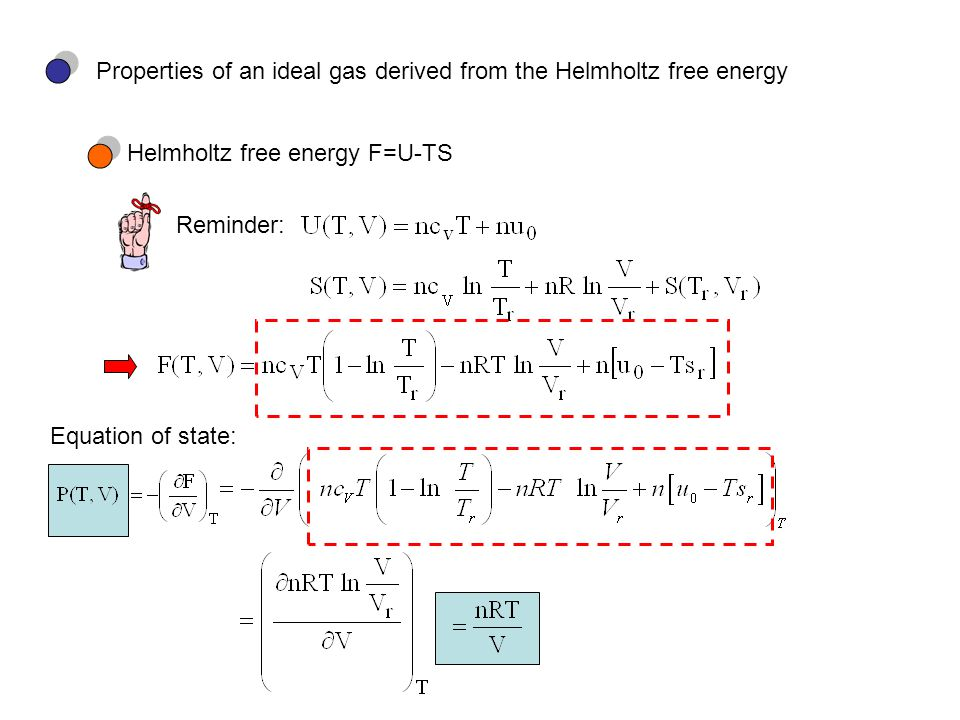 Properties of an ideal gas derived from the Helmholtz free energy