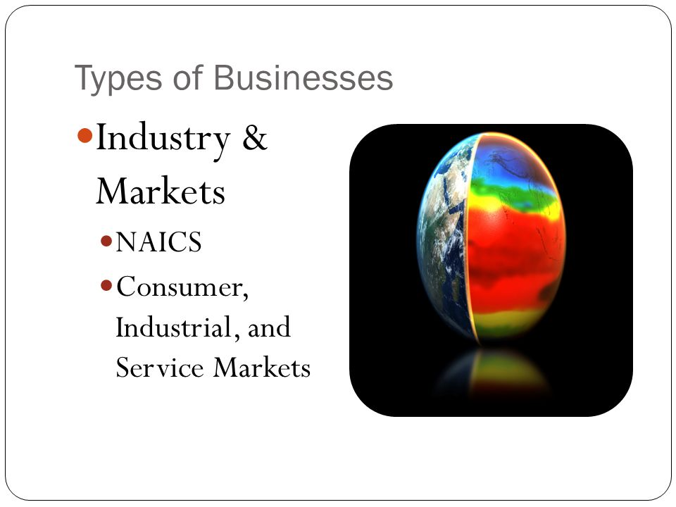 Industry & Markets Types of Businesses NAICS