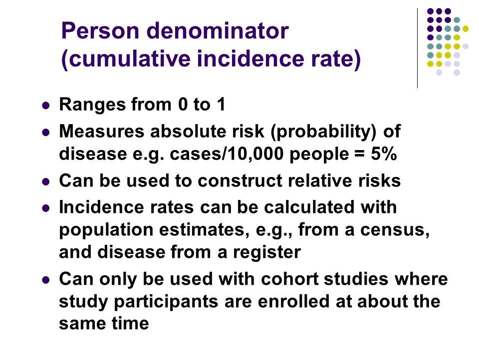 Person denominator (cumulative incidence rate)