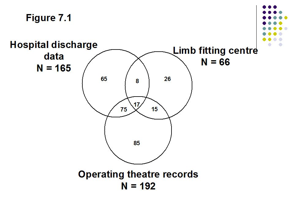 Hospital discharge data Operating theatre records