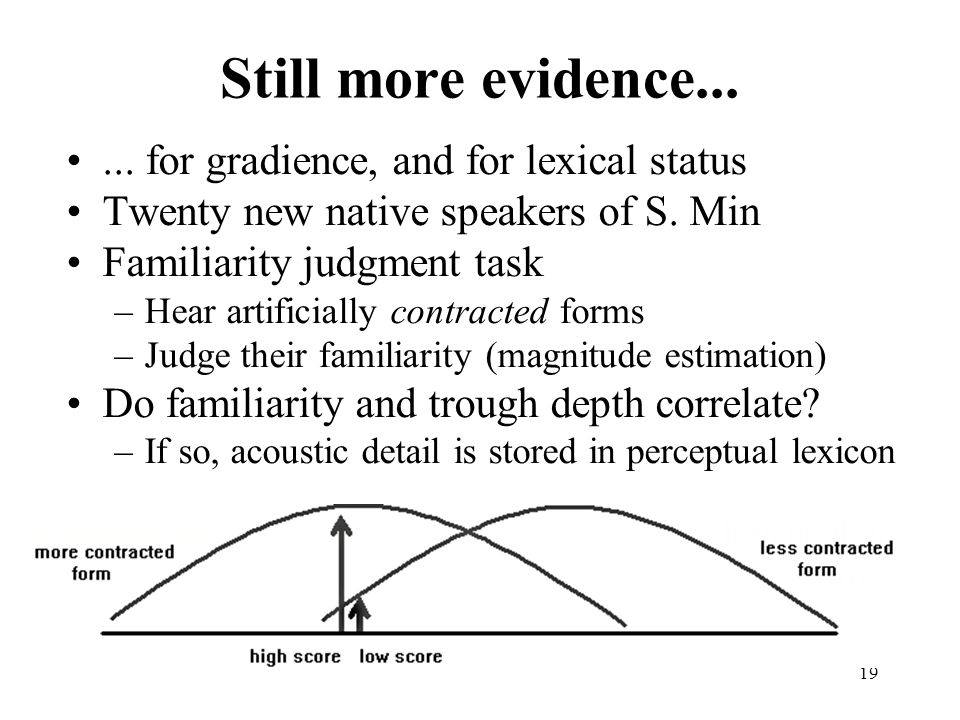 Still more evidence... ... for gradience, and for lexical status