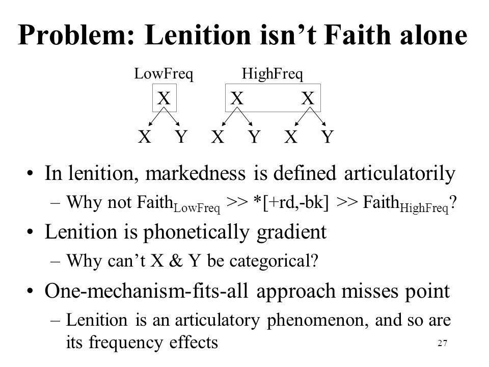 Problem: Lenition isn't Faith alone