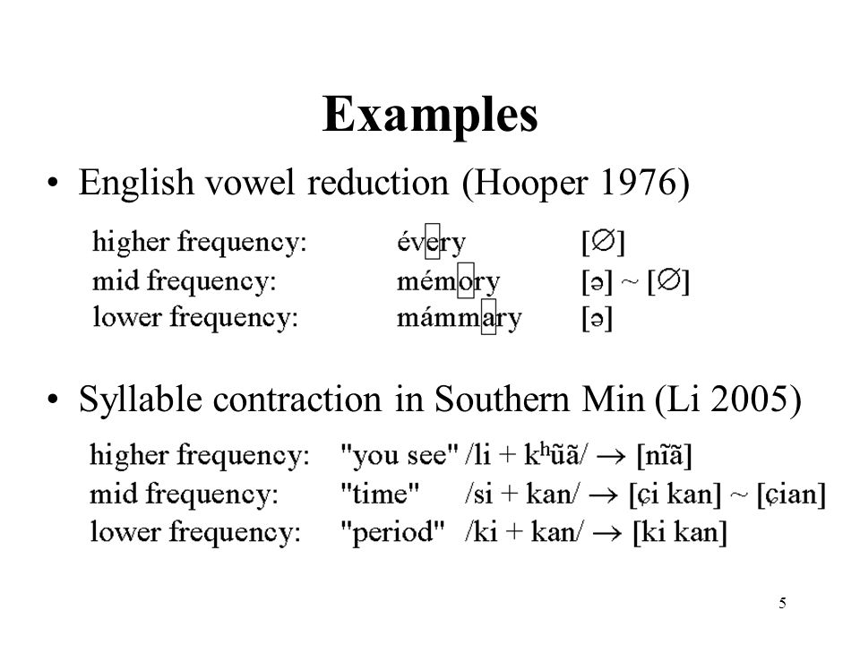 Examples English vowel reduction (Hooper 1976)