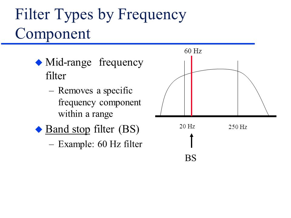 Filter Types by Frequency Component