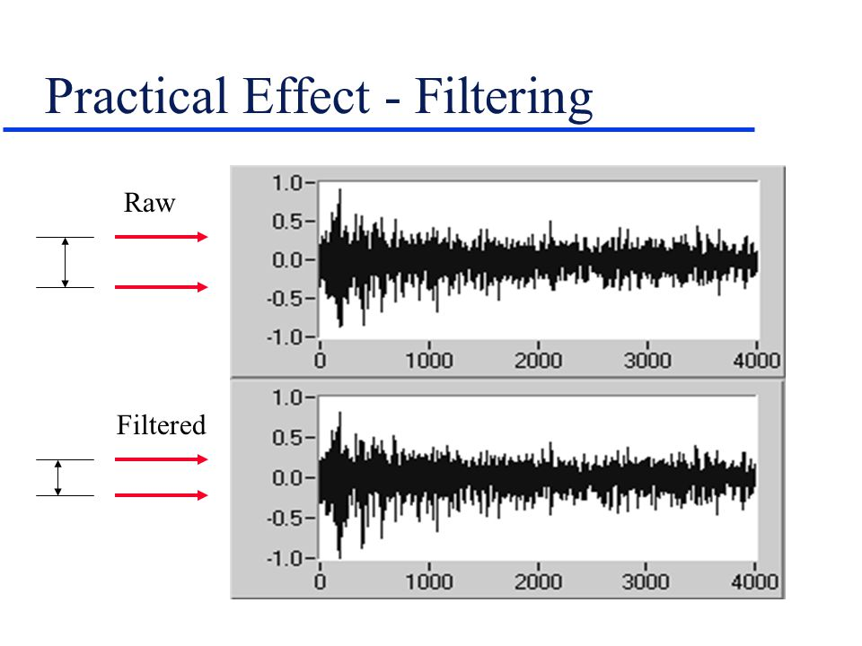 Practical Effect - Filtering