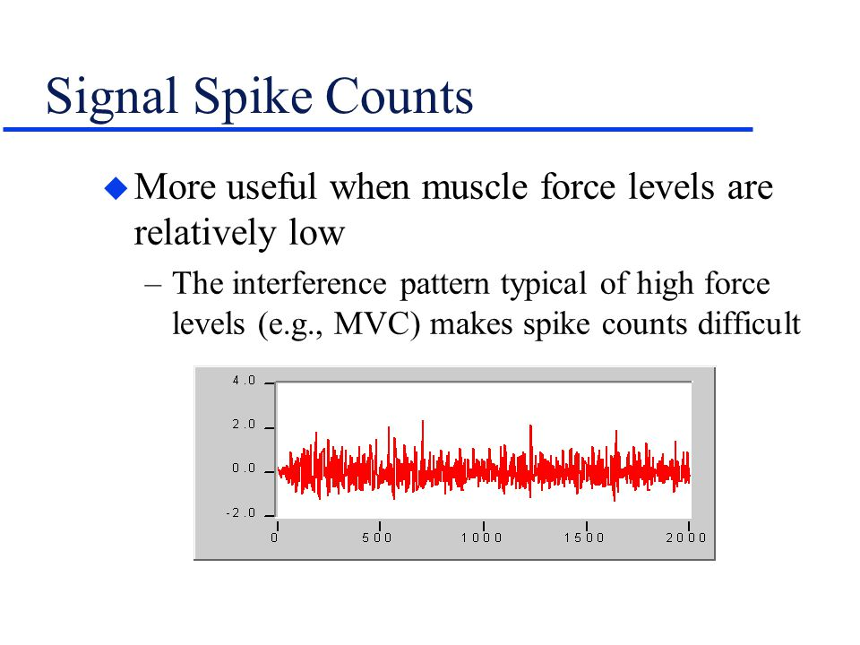 Signal Spike Counts More useful when muscle force levels are relatively low.