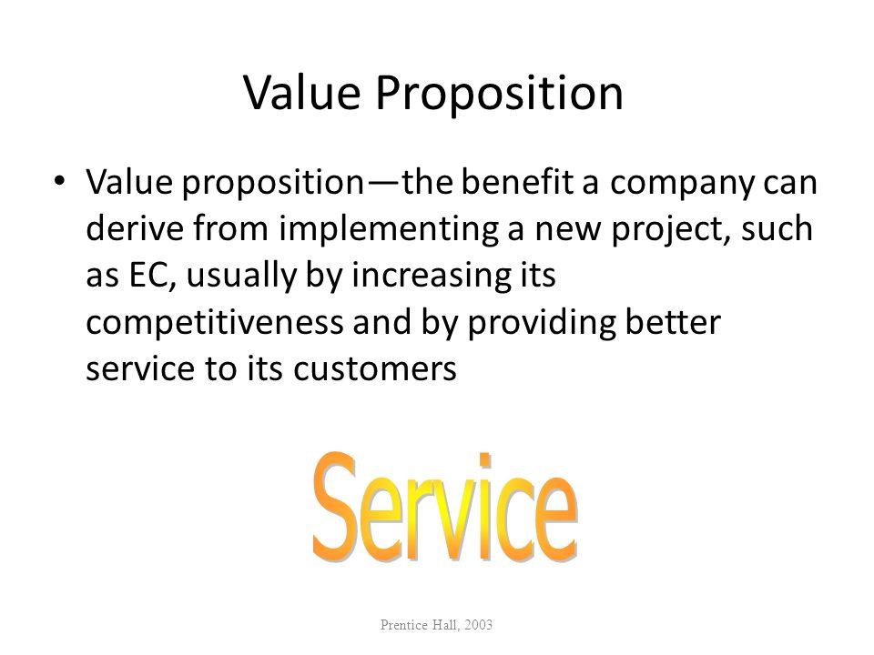 Value Proposition Service