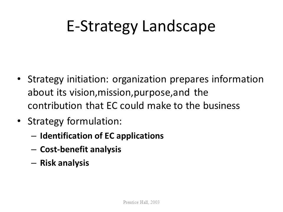 E-Strategy Landscape