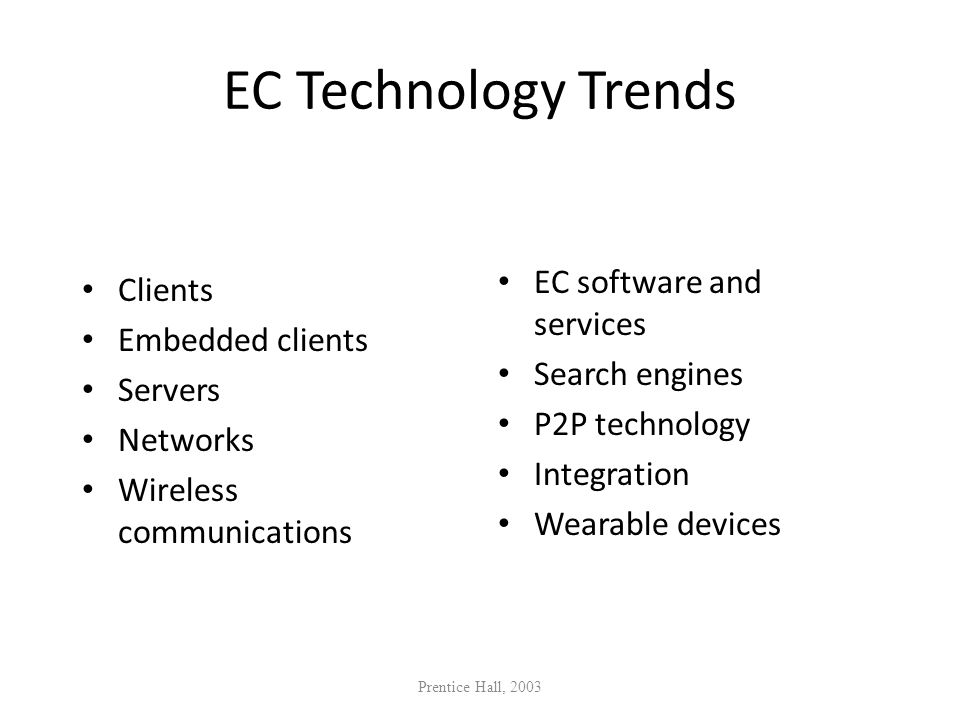 EC Technology Trends EC software and services Clients Embedded clients