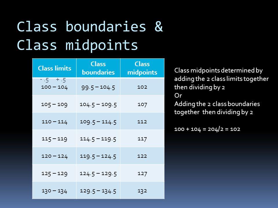 Class boundaries & Class midpoints