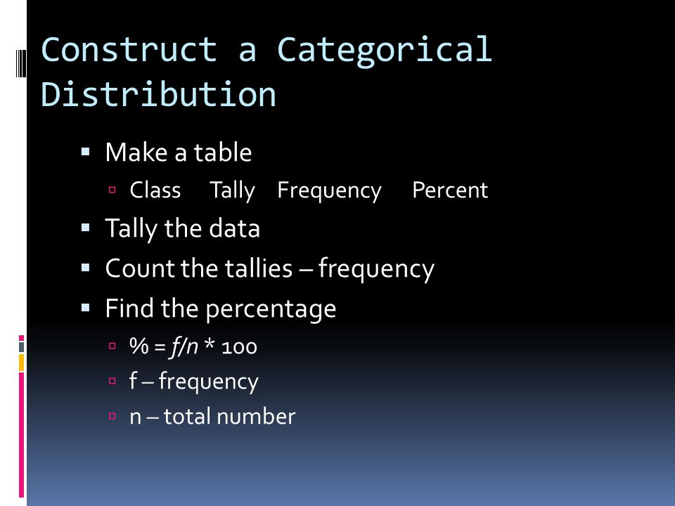 Construct a Categorical Distribution