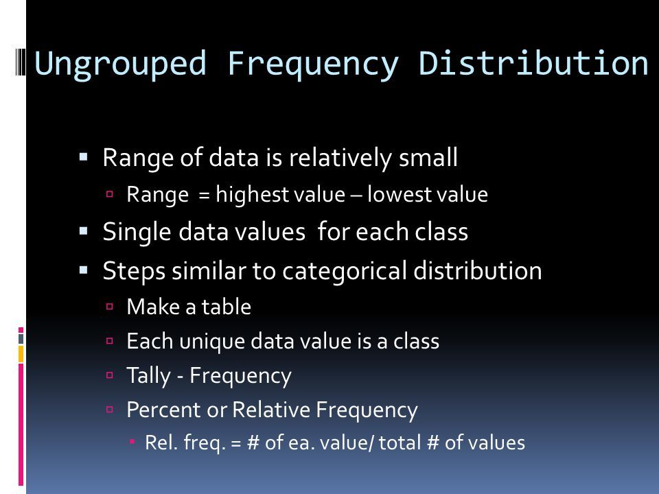 Ungrouped Frequency Distribution
