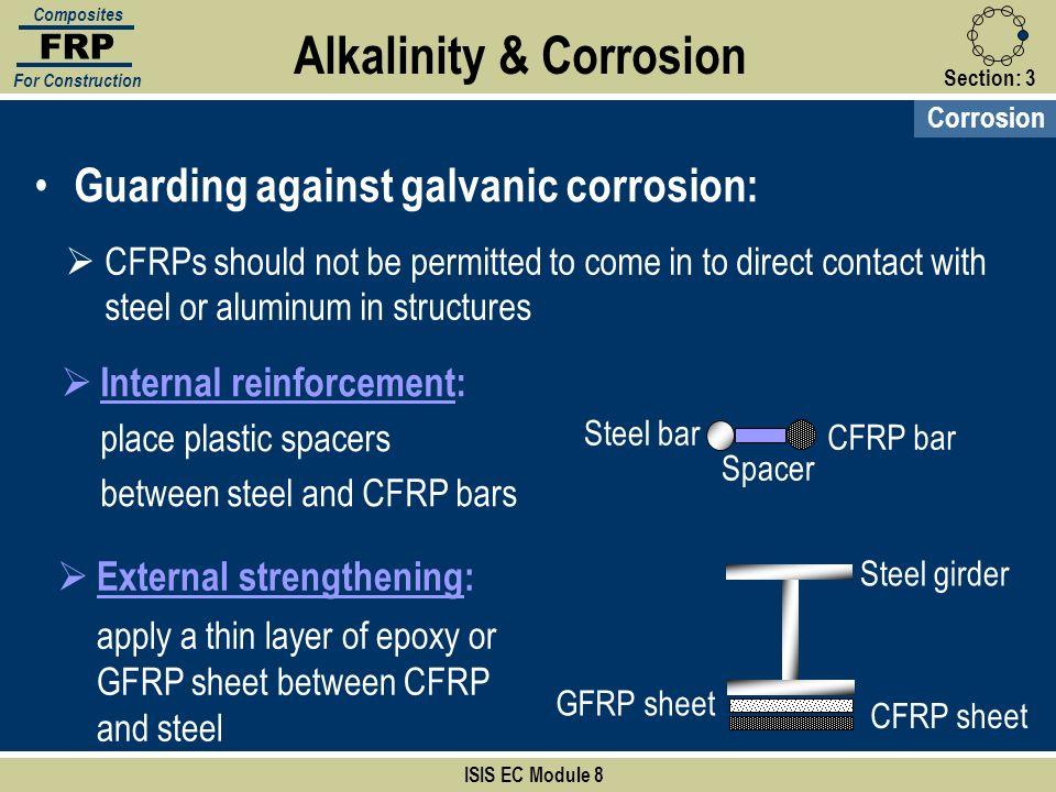 Alkalinity & Corrosion