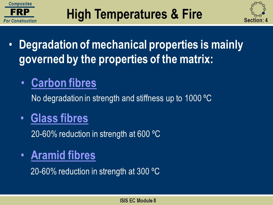 High Temperatures & Fire