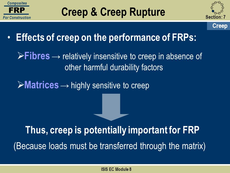 Thus, creep is potentially important for FRP