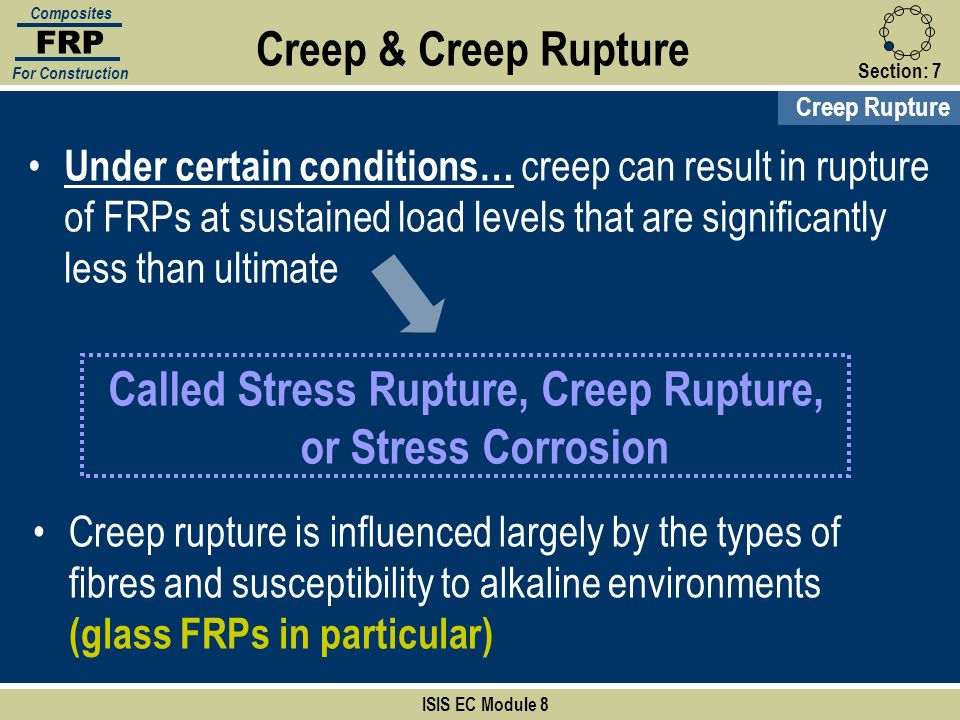 Called Stress Rupture, Creep Rupture, or Stress Corrosion