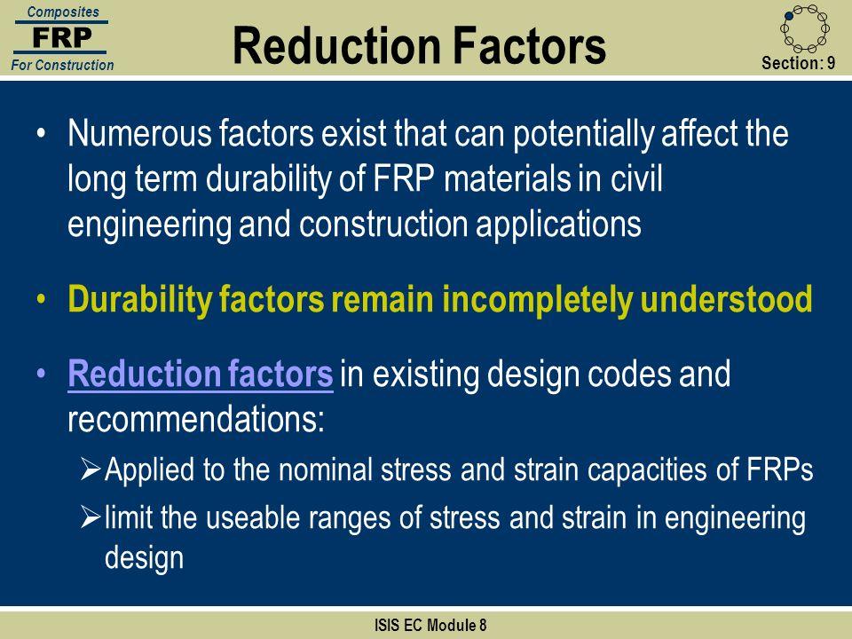 FRP Composites. For Construction. Reduction Factors. Section: 9.