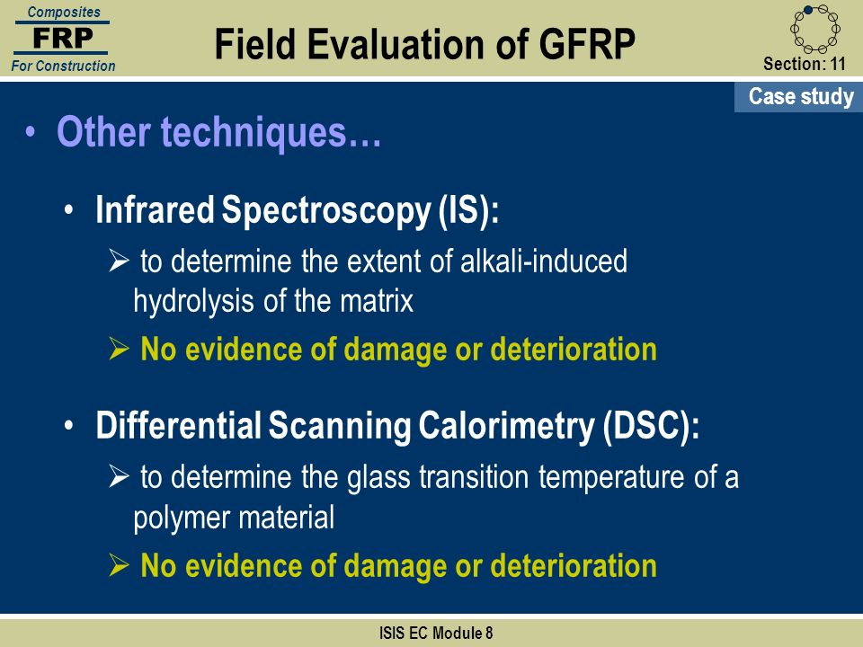 Field Evaluation of GFRP
