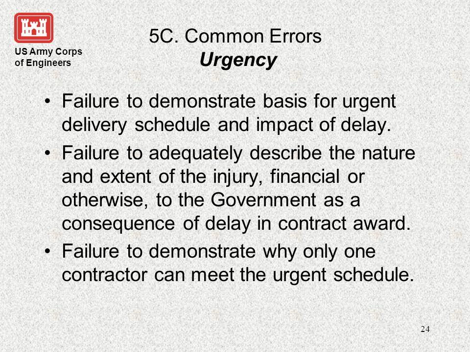 5C. Common Errors Urgency